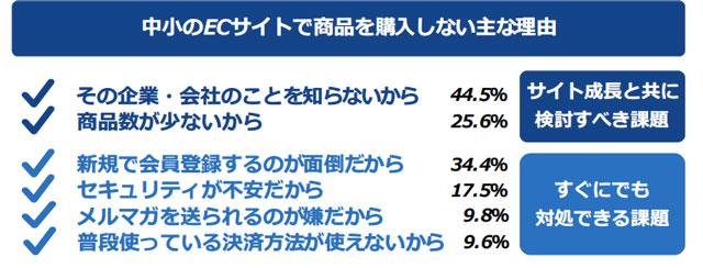 スクリーンショット-2016-05-05-16.38.41